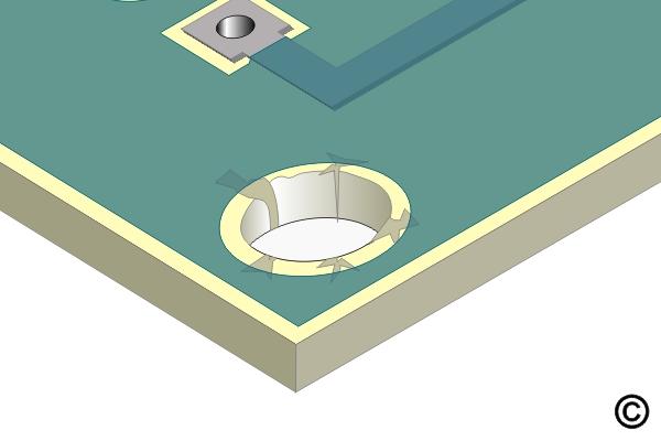 3.3.2 Hole Repair, Transplant Method