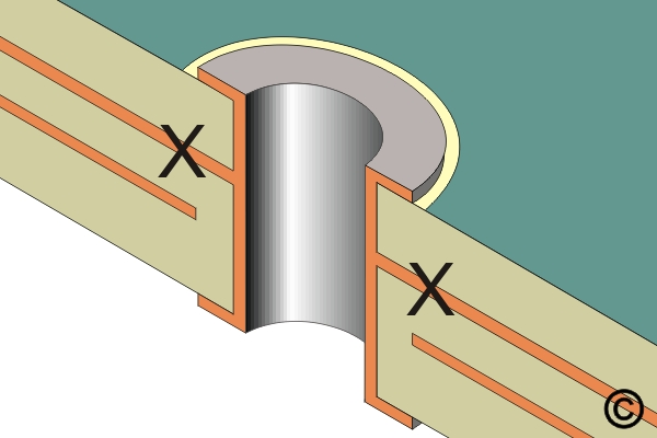 4.3.4 Deleting Inner Layer Connection at a Plated Hole, Spoke Cut Method