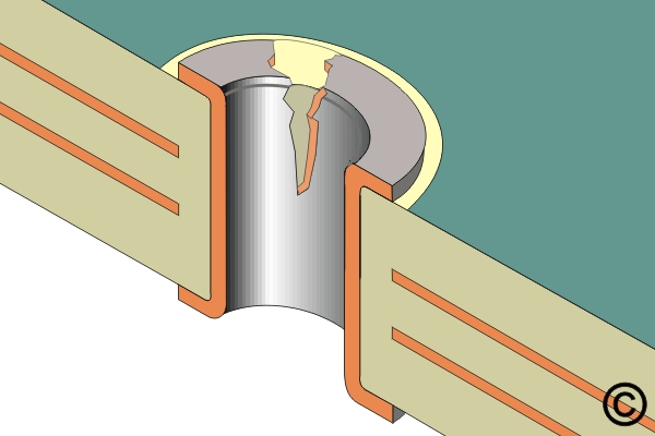 5.1 Plated Hole Repair, No Inner Layer Connection