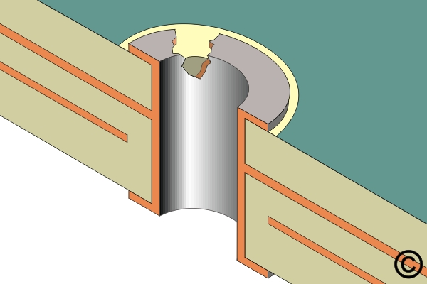 5.3 Plated Hole Repair, Inner Layer Connection